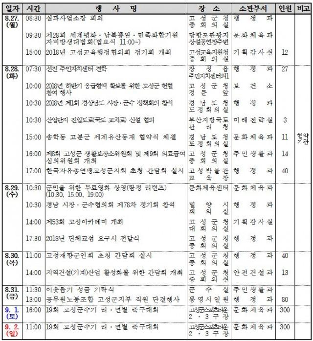 고성주간행사예정표.JPG